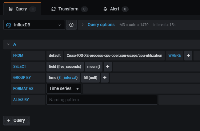 Grafana Query for Cisco CPU Utilization